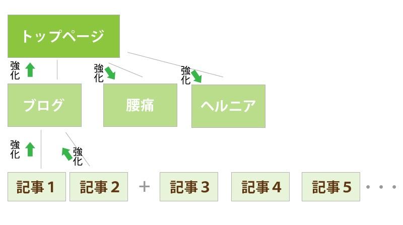 hp_kousei2
